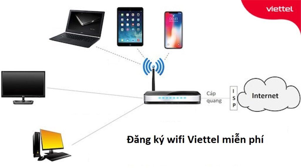 Lắp đặt mạng wifi Viettel miễn phí